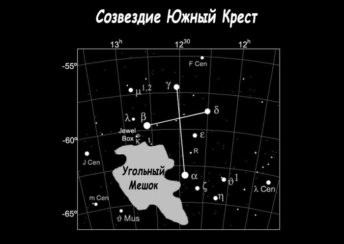 zvijezda datira ru